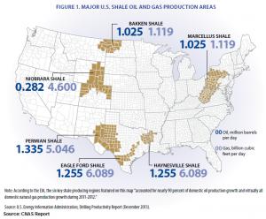 cnas-us-oil-gas-production