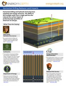 HorizontalDrilling_infographic