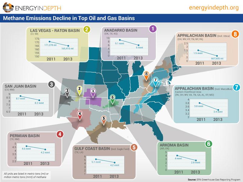 Texas Methane Natural Gas