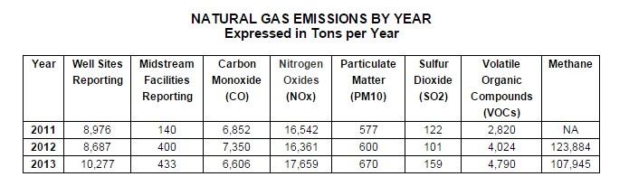 DEP-emissions13