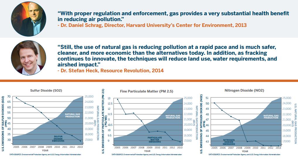 EmissionsFactSheet