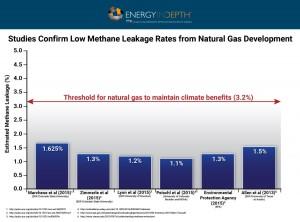 Methane 1