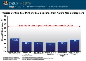 Final-Methane_Chart