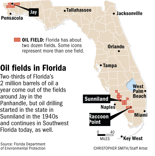 Florida S Oil And Gas Industry Is Already Benefiting Local Economies
