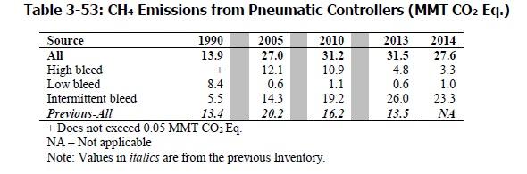 Pneumatic-2016 2015 comparison NG
