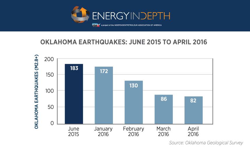 oklahoma-earthquakes-2016