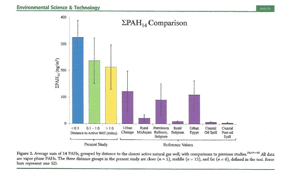 PAH Comparison-Original_edited