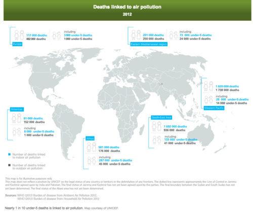 air-pollution-kid-deaths
