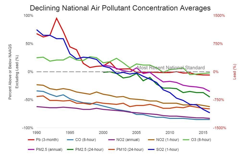 Carbon Monoxide Production From Natural Gas