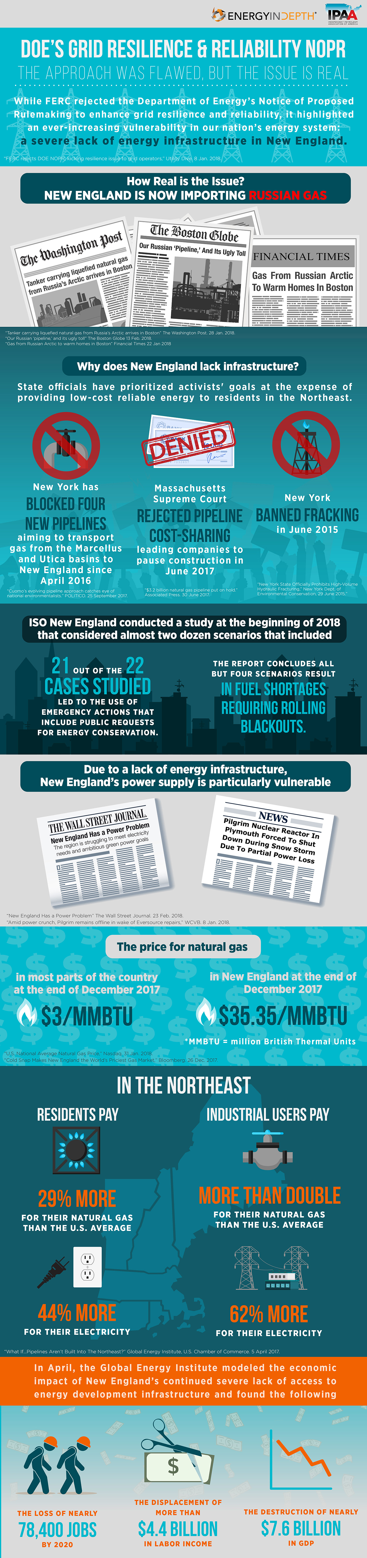 Russian LNG or Pipelines for New England? Massachusetts AG ...