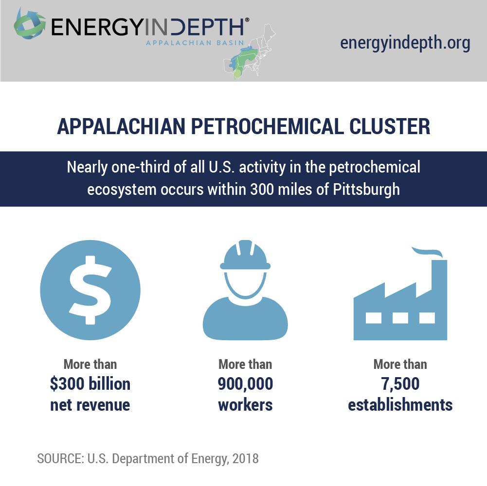 Appalachian Petrochemical Cluster